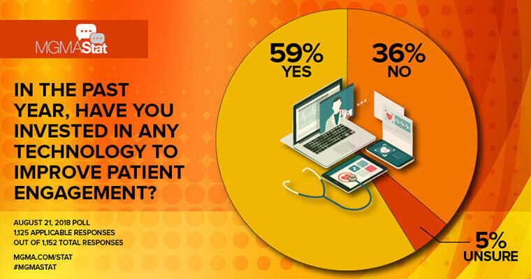How technology can enhance patient self-management