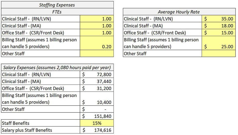 Pro Forma Projections Template from www.mgma.com